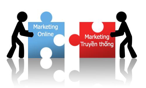 quảng cáo và tiếp thị sản phẩm tốt