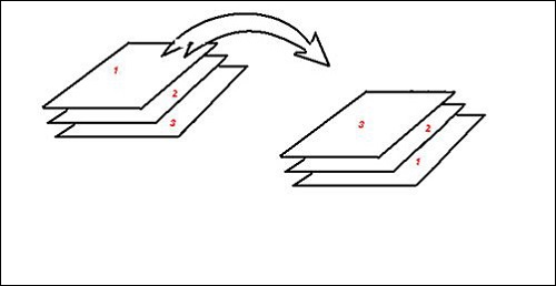 cách đảo giấy khi in 2 mặt
